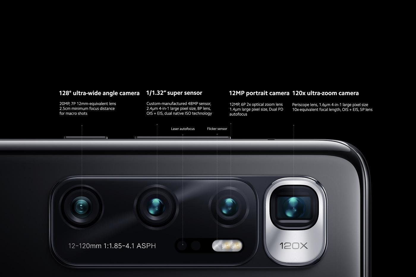 Les cameras sur le dos du Mi 10 Ultra de Xiaomi
