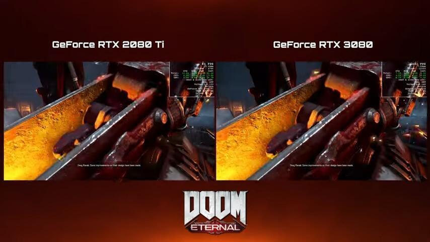 Nvidia: RTX 3080 comparatie cu 2080 Ti pentru jocurile 4K